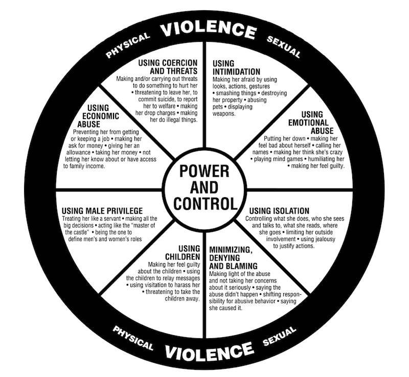 A close up of a logoDescription automatically generated of physical and sexual violence