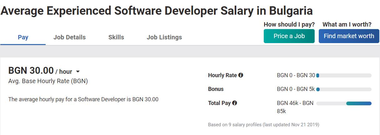 Senior developer wage in bulgaria