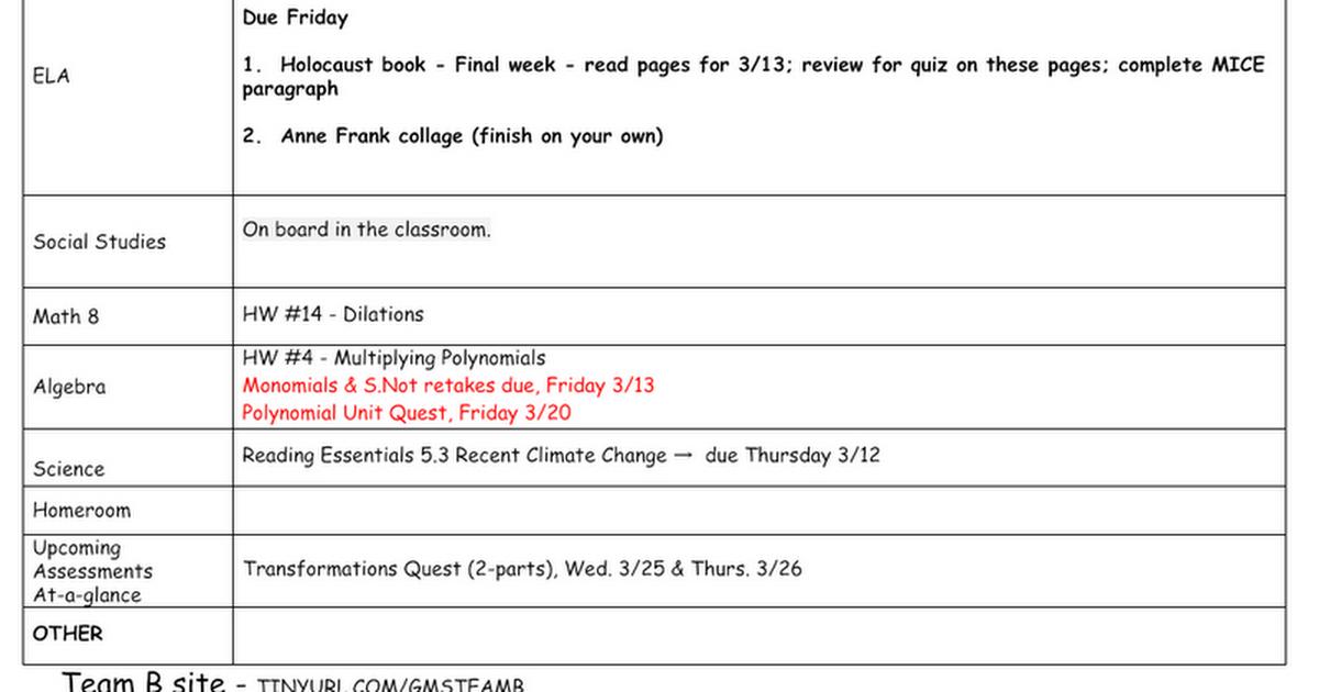 topic of persuasive essay best friend
