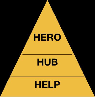 Image diagramme Help Hub Hero
