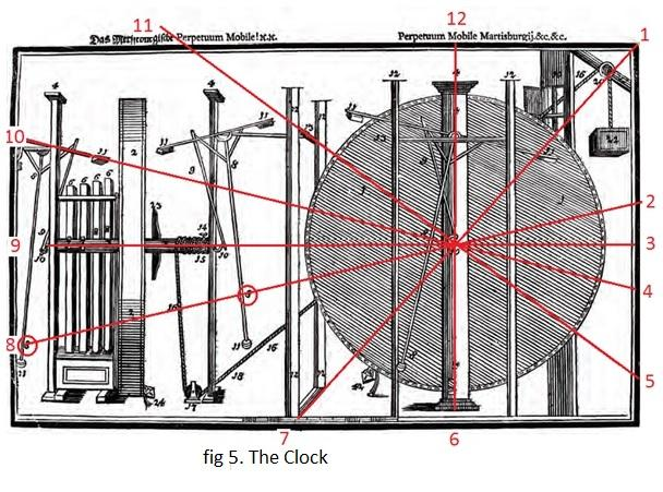 fig 5. the clock.jpg