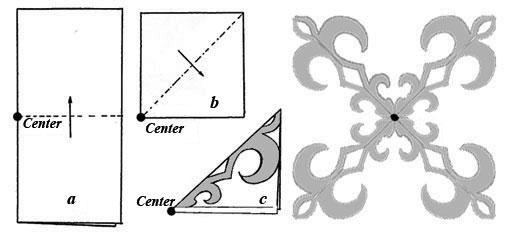 симметрия-5