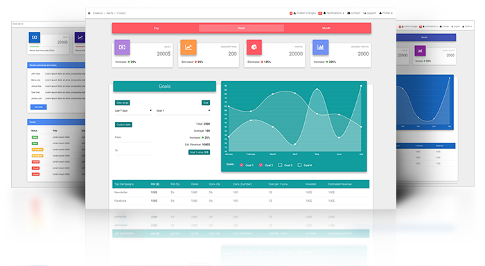 Top 6 Material Design Dashboards - Flatlogic - Blog