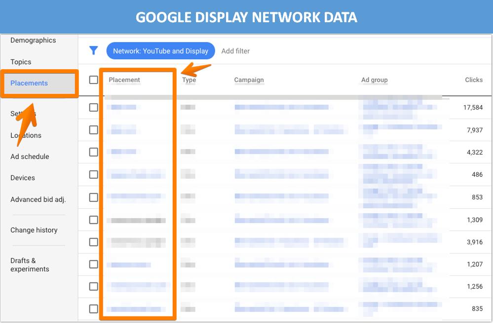 google-adwords-trends