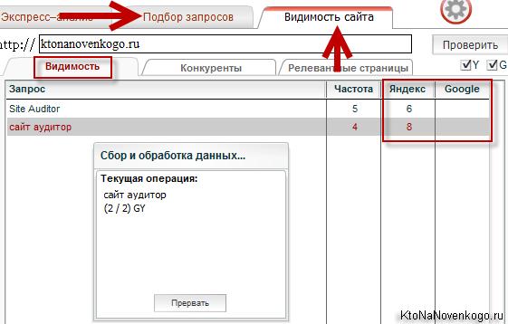 http://ktonanovenkogo.ru/image/proverka-pozitcii.png