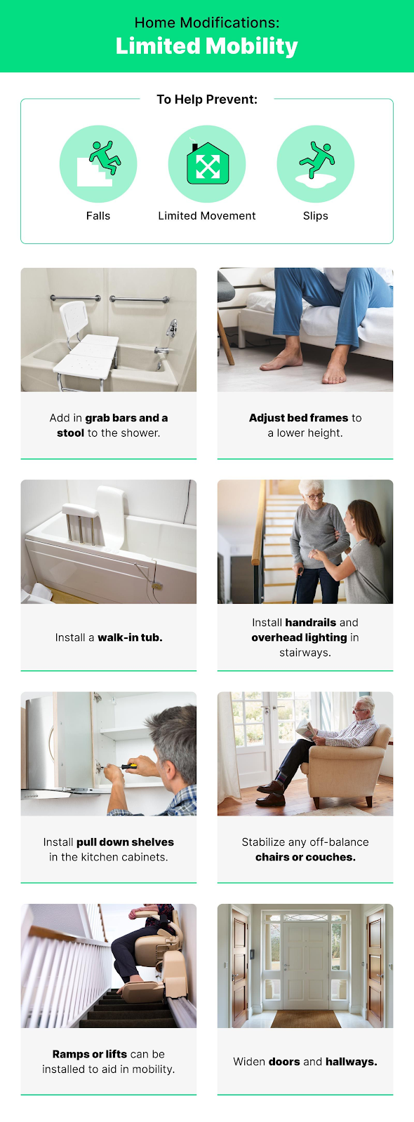 Home Aging in Place Modifications for Senors: Limited Mobility infographic