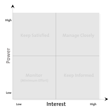 C:\Users\Catherine\AppData\Local\Microsoft\Windows\INetCache\Content.Word\MindTools-Stakeholder-Analysis.png