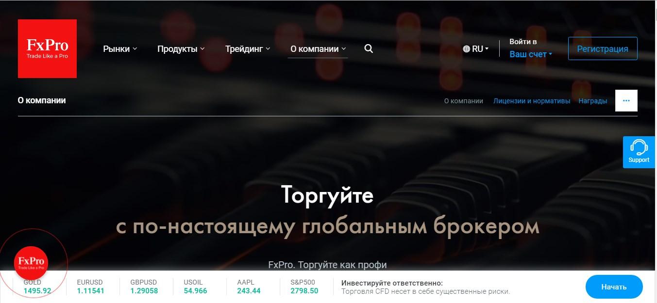 Подробный обзор форекс-брокера FxPro: отзывы трейдеров
