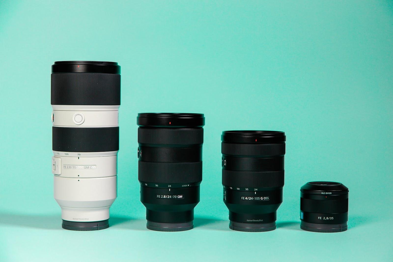 different focal lengths