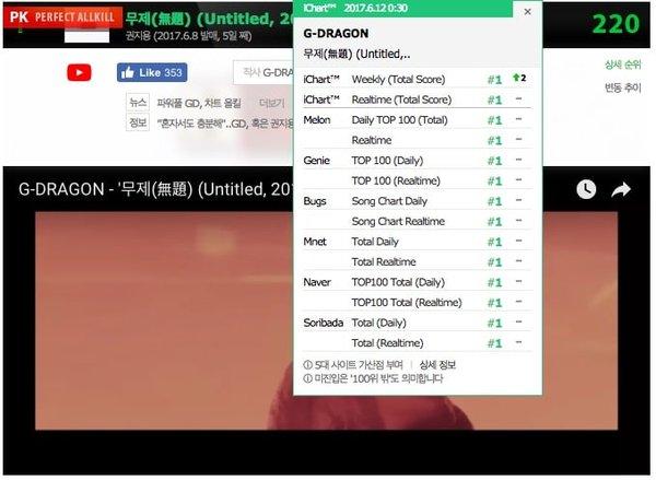Nếu thiếu âm nhạc của YG, Kpop liệu có trở nên nhàm chán? - Ảnh 5.
