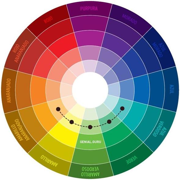 rueda-cromatica-colores