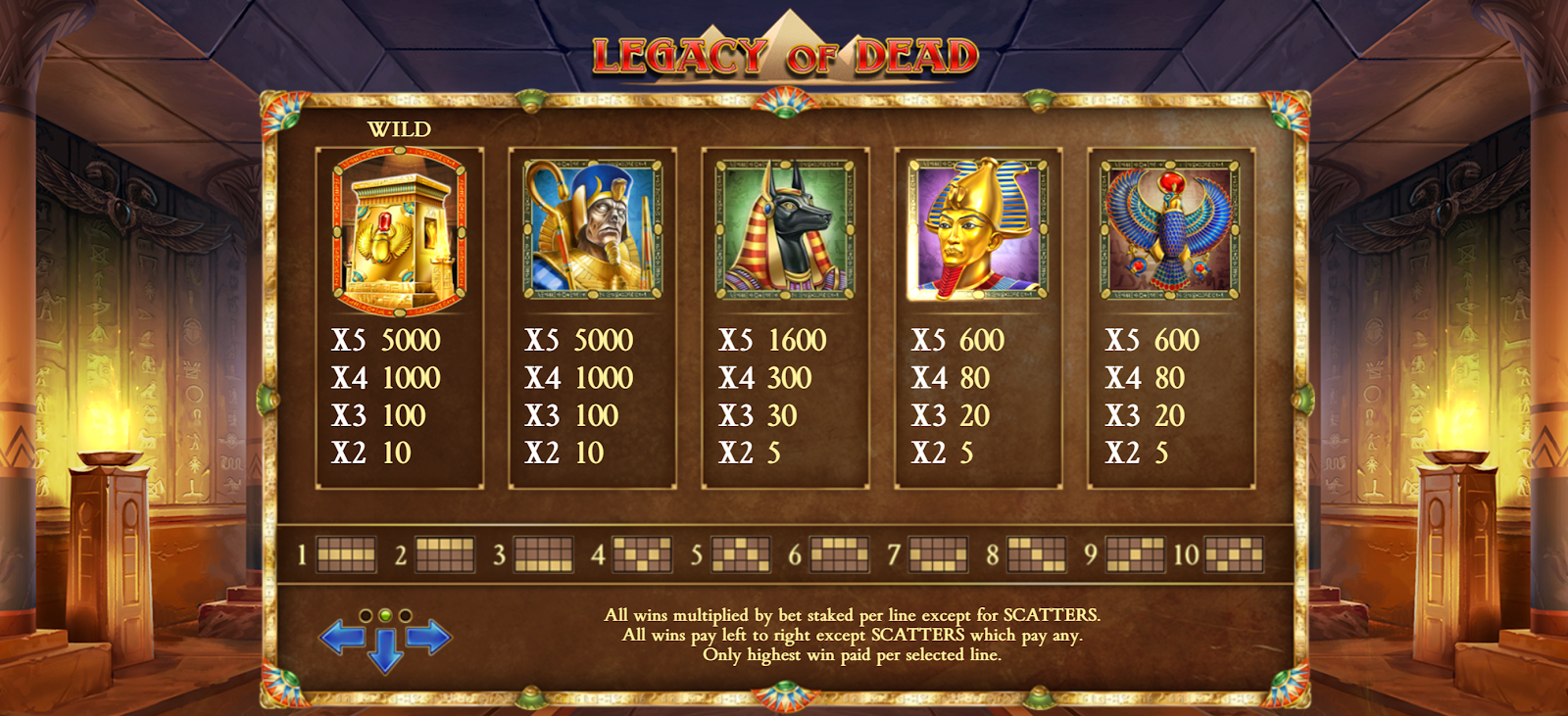 Legacy of Dead is one of the top-rated slots games