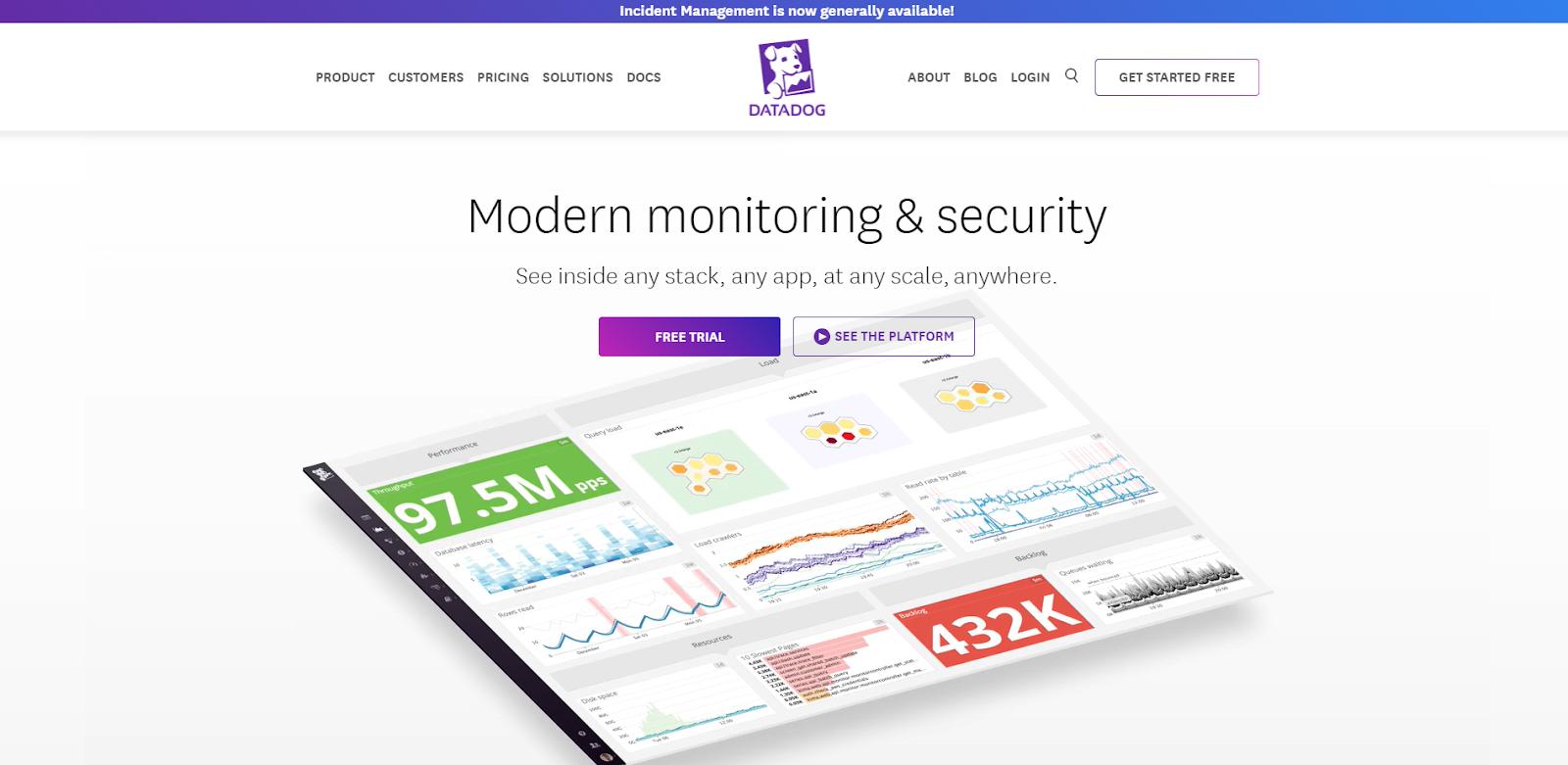 Datadog Network Monitoring Tool