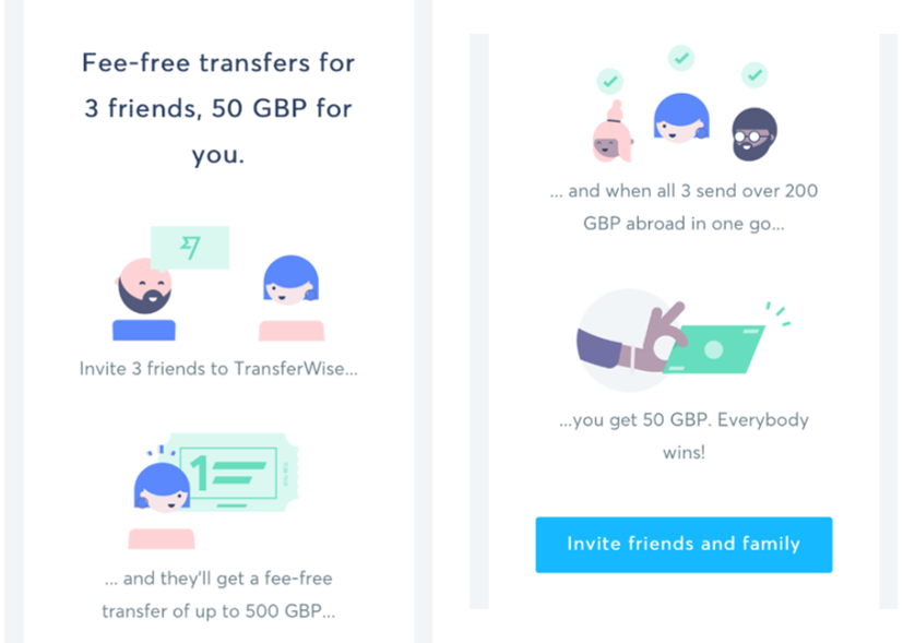 Transferwise email newsletter