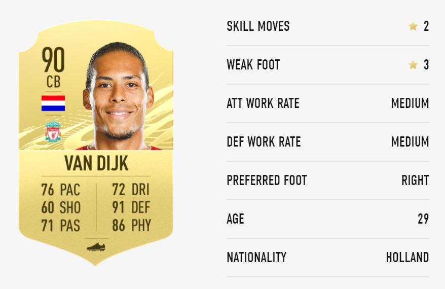 FIFA 21 Van Dijk