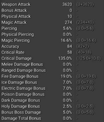 Maplestory 2 Wizard Build Guide - FIRE, FIRE, FIRE 9