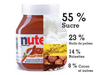 http://www.protegez-vous.ca/pages/images/2011/Janvier/10_Nutella201101G.jpg