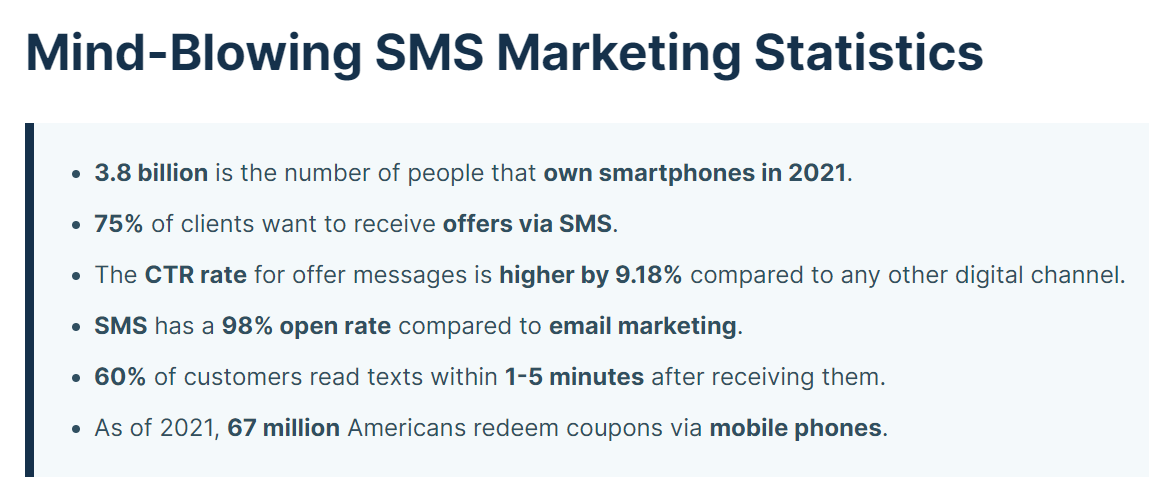independence day SMS marketing