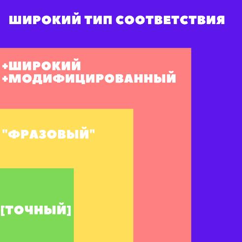 C:\Users\9848\Downloads\Широкий тип соответствия.png