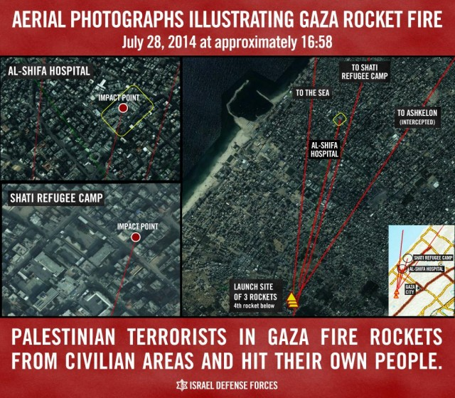 hamas fires rockets at its own civilians