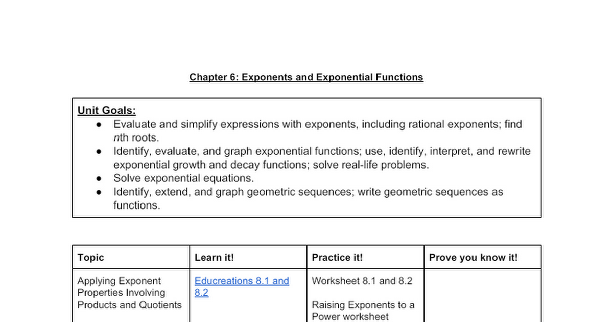 Algebra Chapter 6 Play List Google Docs – Fractional Exponents Worksheet