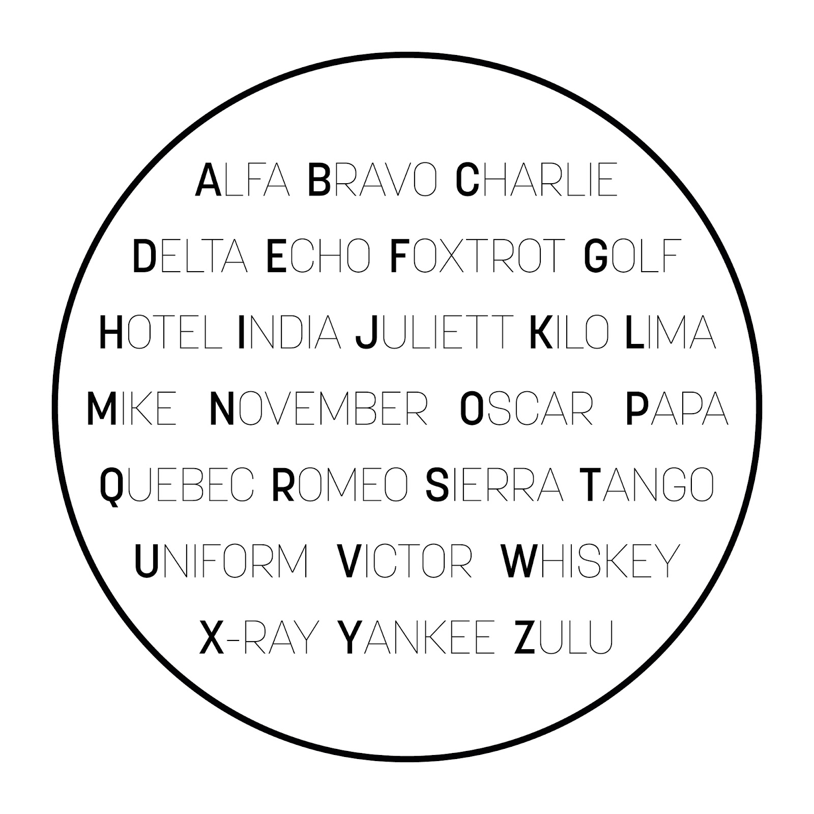 The phonetic alphabet spelled out