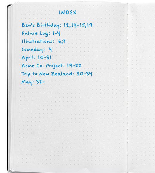 Як виглядає індекс у Bullet Journal, або зміст щоденника