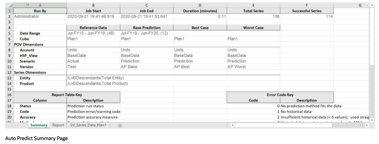 Qubix Blog: Oracle EPM Cloud Auto-Predict