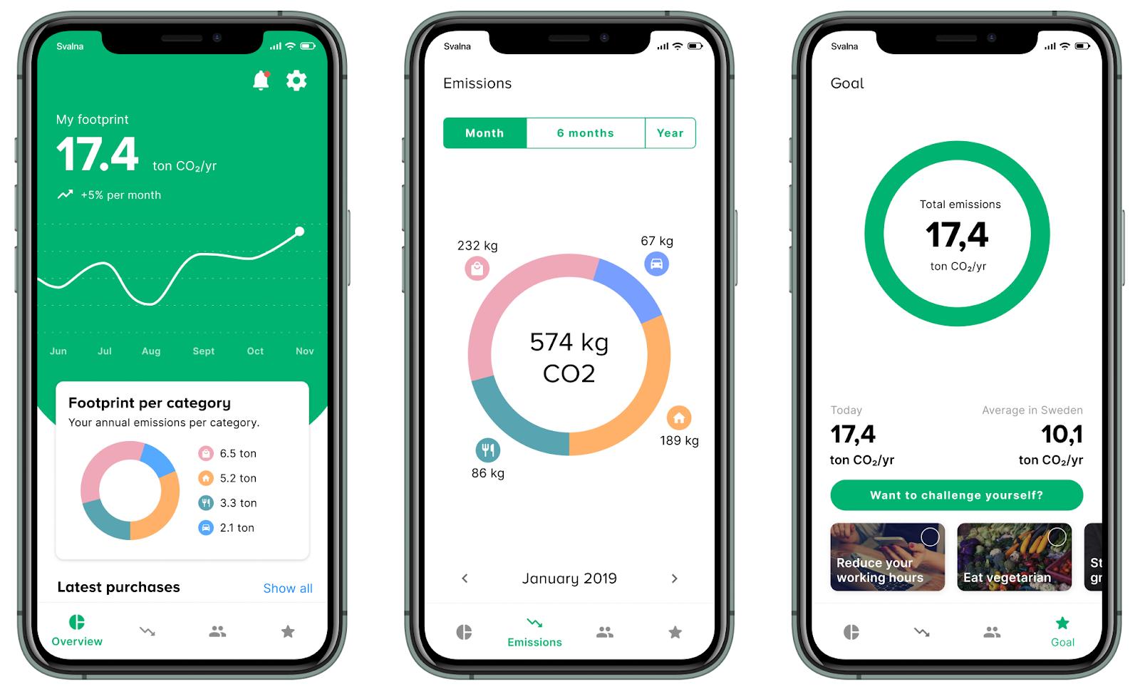 Screenshot of Svalna's app dashboard.