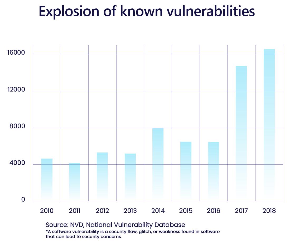debricked-vulnerabilities-in-depencencies