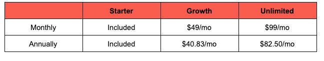 Platformly price breakdown image