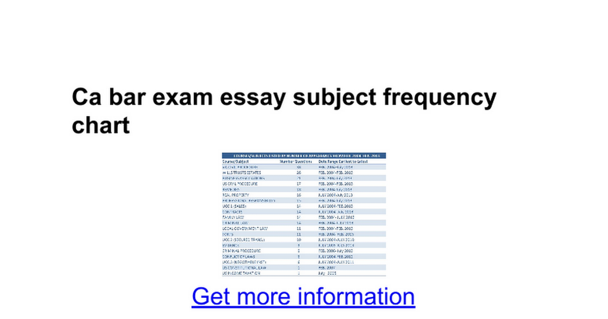 utah bar exam essay subjects The national conference of bar examiners website offers information to help you prepare for the following portions of the utah bar exam: the multistate bar examination (mbe), the multistate performance test (mpt) and the multistate essay exam (mee) other preparation resources for the utah bar exam include.