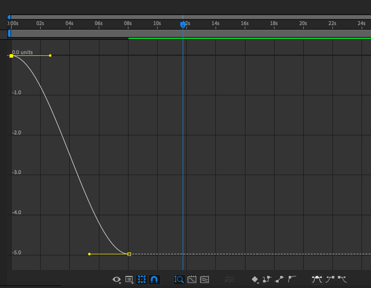 Screenshot of the bezier tools in Adobe After Effects
