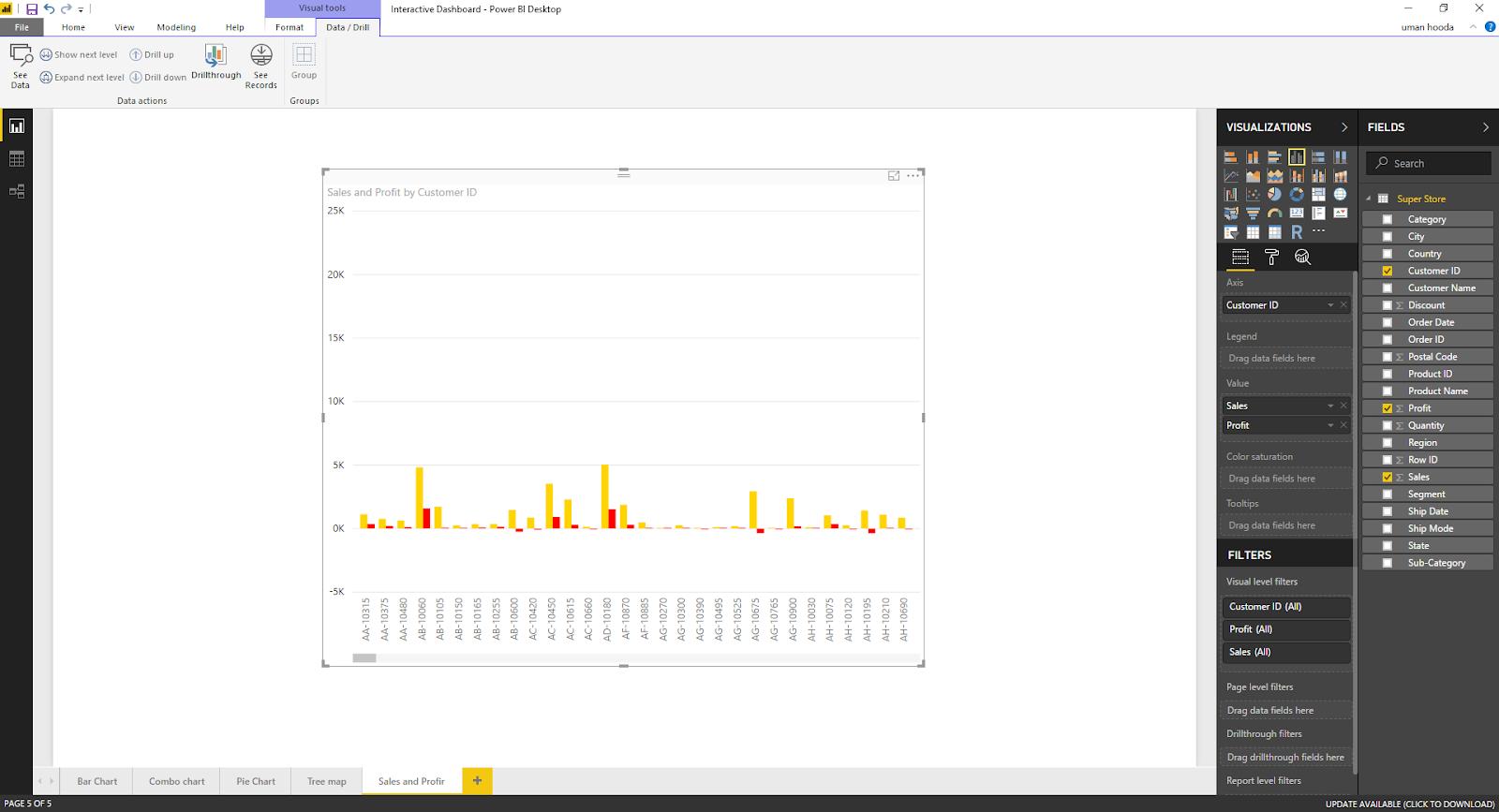 Interactive Dashboard In Microsoft Power BI 46