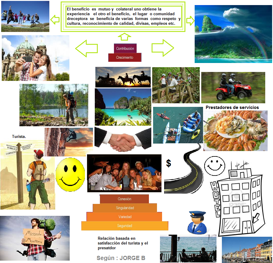 culturaturisticarelaciones.png