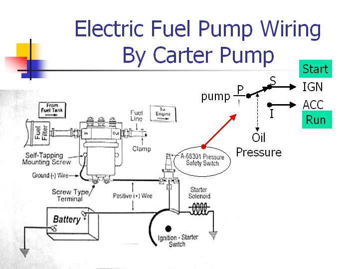 Diagram 1992 Chevy Truck Fuel Pump Wiring Diagram Hd Version Hellotreno Ahimsa Fund Fr