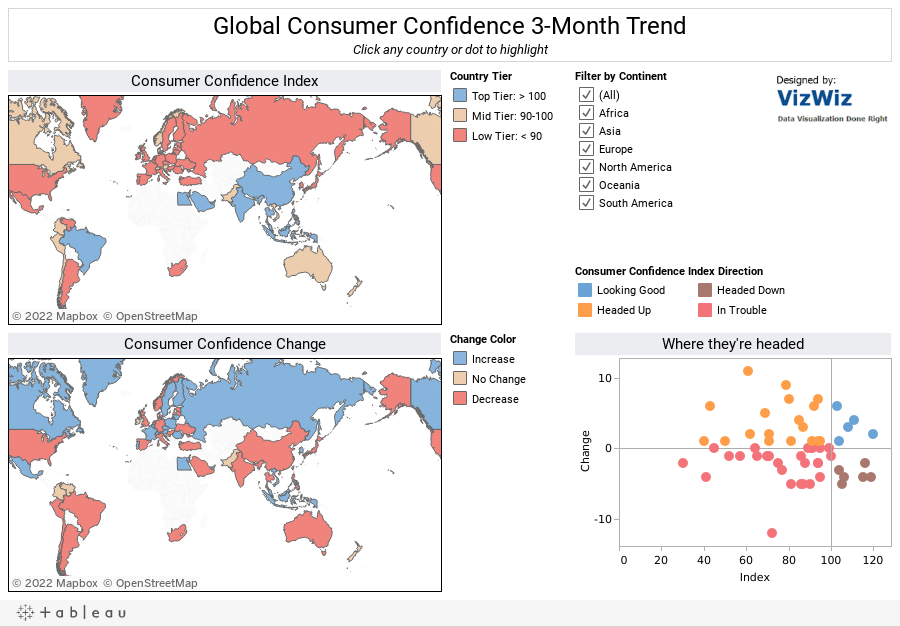 Global Consumer Confidence 3-Month TrendClick any country or dot to highlight