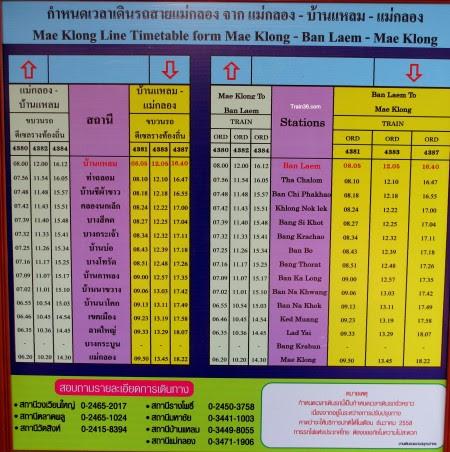 Train timetable Ban Laem to Mae Klong