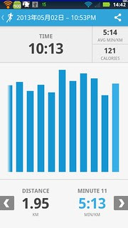 20130502_RunKeeper(Running)