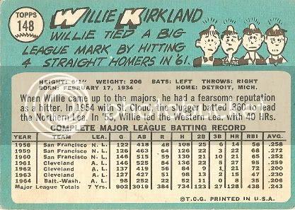 #148 Willie Kirkland (back)