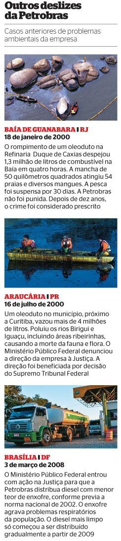 Outros deslizes da Petrobras (Foto: Antonio Scorza/AFP, Dado Galdieri/AP e reprodução)