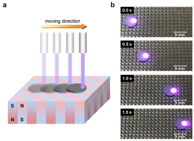 Magnetically lifted graphite can move by laser, might lead to lightguided maglev vehicles