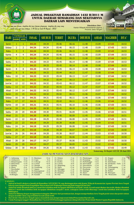 Jadwal Imsakiyah Puasa Ramadhan 1432 H 2011 | Seputar Semarang