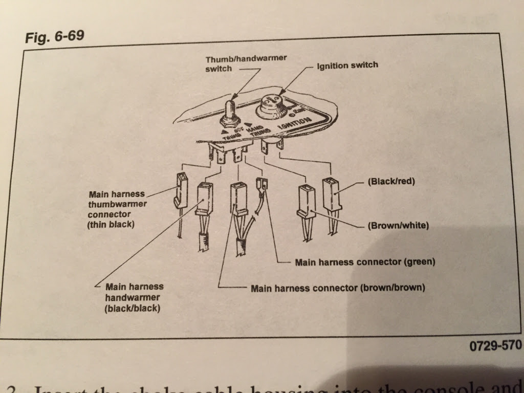 2002 Bluebird Starter Wiring Diagram Ge Fridge Schematics Fuses Boxs Tukune Jeanjaures37 Fr