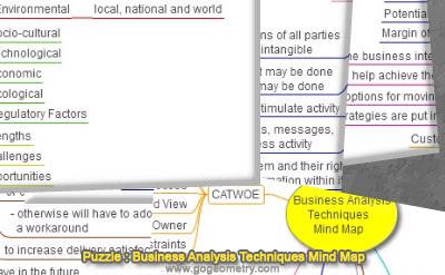 Puzzle: Business Analysis Techniques Mind Map. 6 Quadrilateral Pieces.