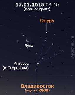 Убывающая Луна, Сатурн и Антарес на утреннем небе Владивостока 17 января 2015 г.