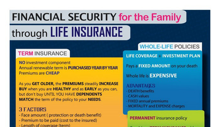 Variable Universal Life Insurance Pros and Cons | HRFnd