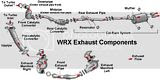 2002 Subaru Forester Exhaust Diagram