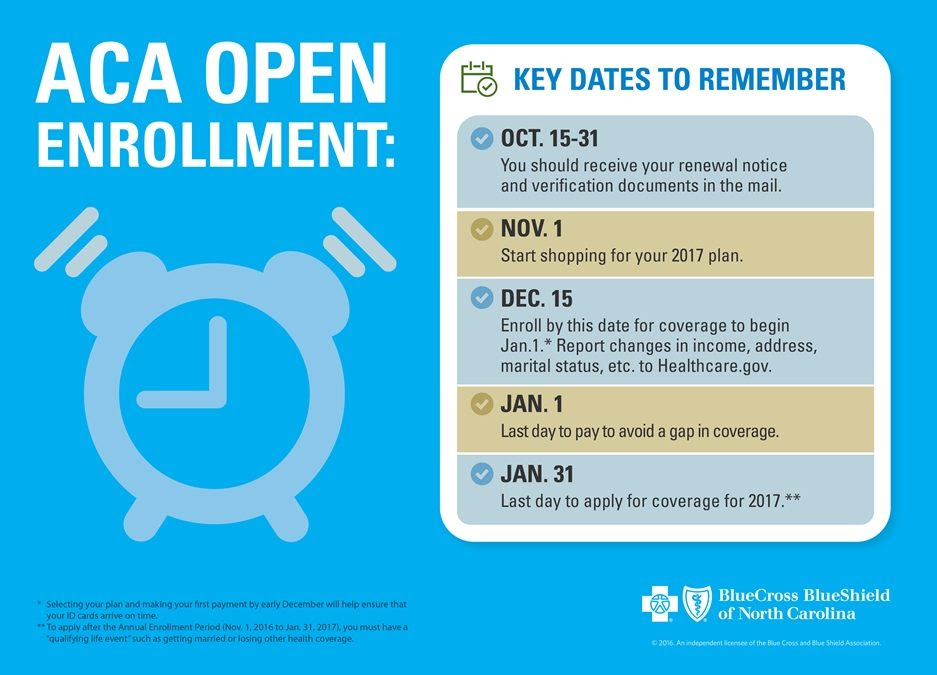 Enroll in ACA Coverage Before It's Too late for 2017