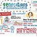 Generations Of Change